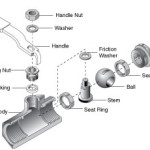Ball valve design